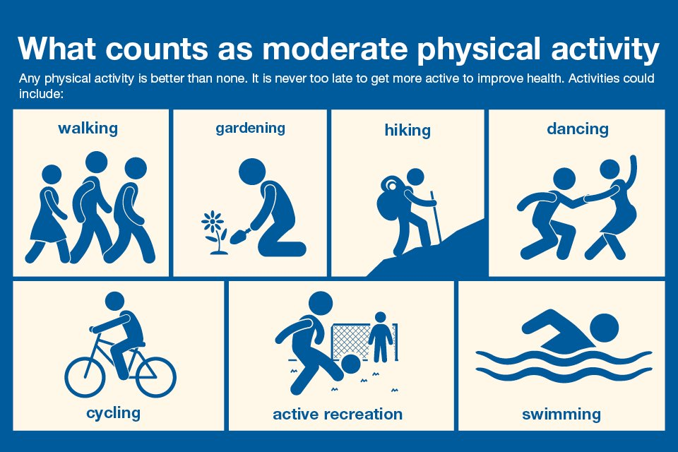 It's #NationalFitnessDay! Don't forget – any physical activity is better than none! https://t.co/5VOhPXw8Fa https://t.co/bK3cpTM8aj