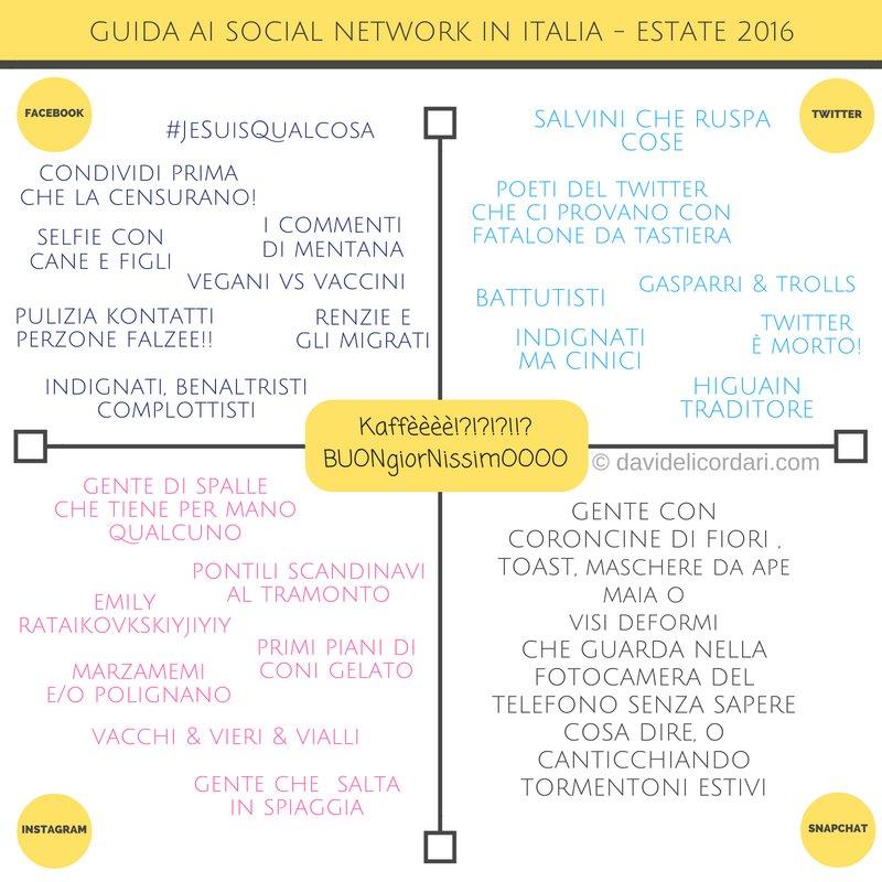 DIFFONDETE PRIMA CHE LA CENSURANO!!11!! e altre cose che sono successe sui #socialmedia in #Italia questa estate :) https://t.co/TQd8vEdl4Q