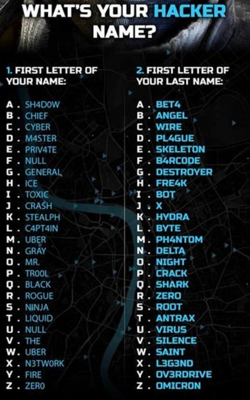 "#CYBERWAR NEWS on Twitter: ""WHAT IS YOUR HACKER NAME ..."