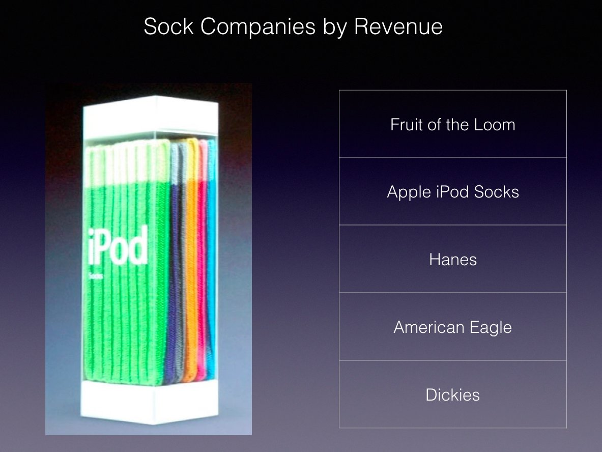 This is what happened AFTER iPod socks, amazing: https://t.co/QKLAB9rbWr