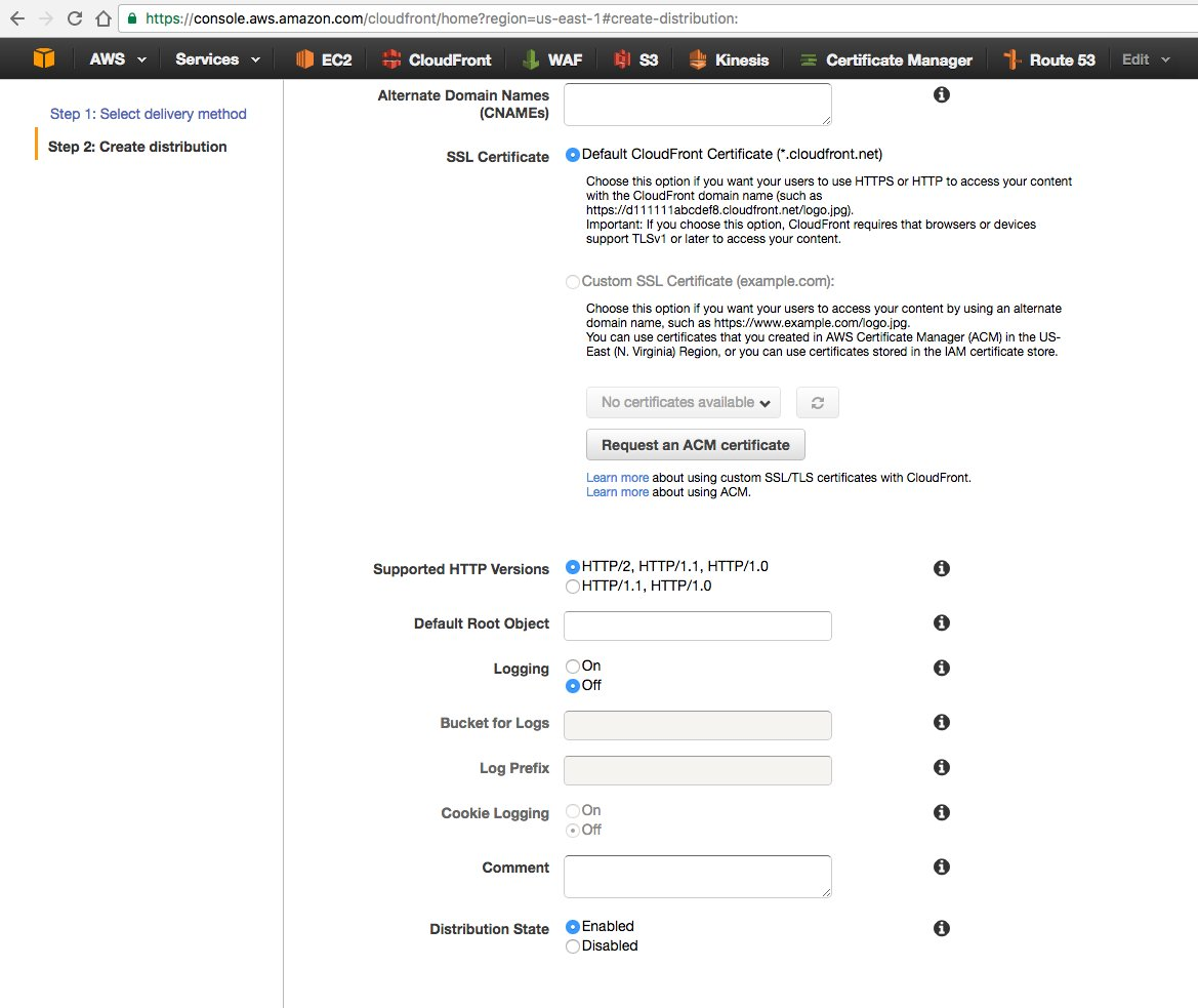 Amazon Web Services On Twitter Amazon Cloudfront Now Supports Http