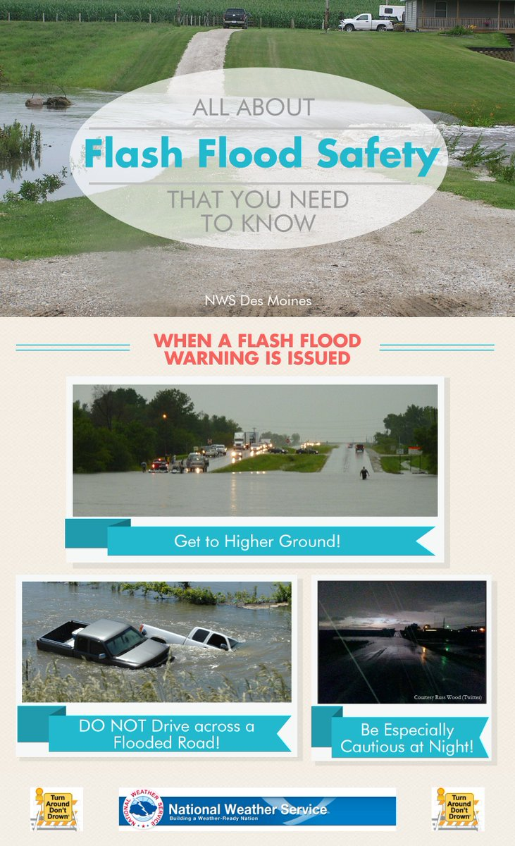 Flash Flood Safety Tips: Latest news, Breaking headlines ...