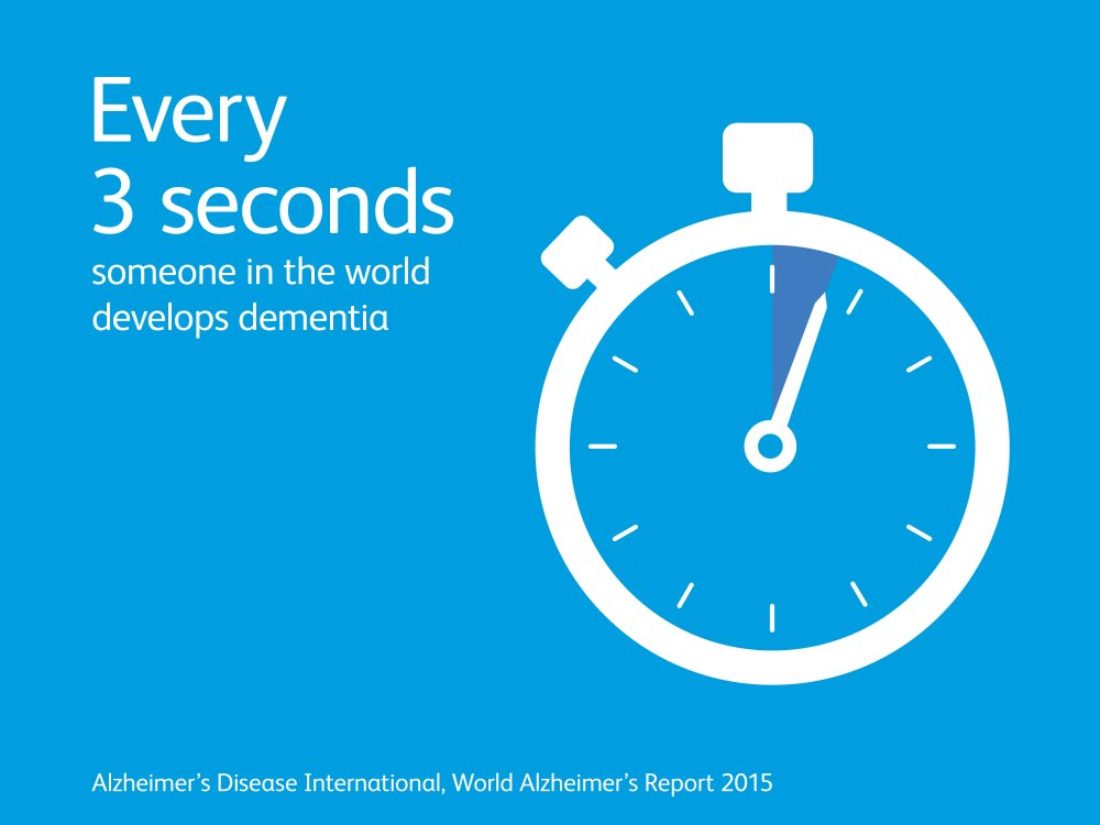 It's #WorldAlzheimersDay. What is the global impact of dementia? https://t.co/l3HzhobsuZ #WAM2016 https://t.co/uFQ6Aphco2