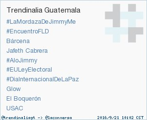 #EncuentroFLD acaba de convertirse en TT ocupando la 2ª posición en Guatemala. Más en https://t.co/2CJZEbHiZV https://t.co/yUoCXETLa5