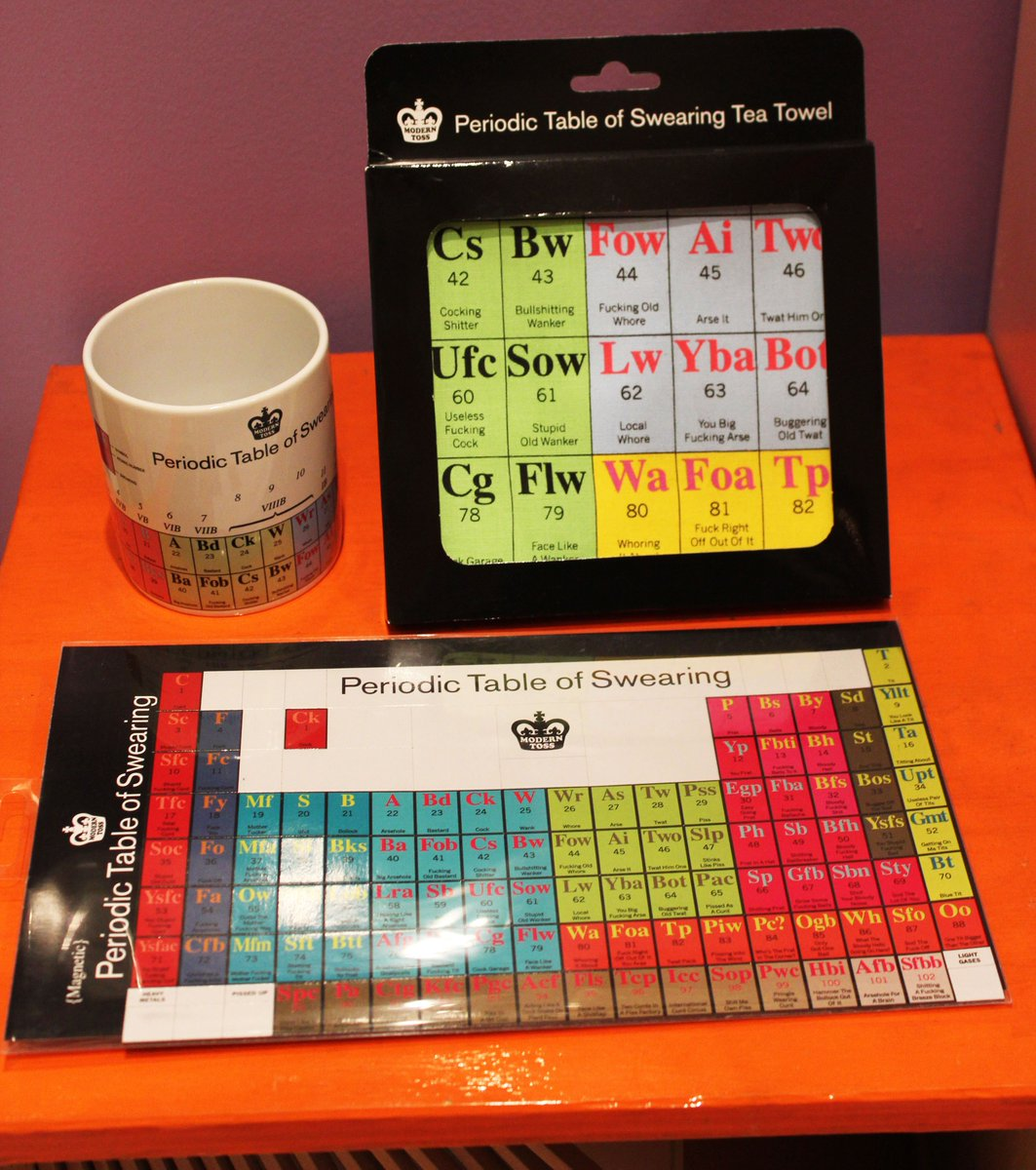 Boxpark shoreditch on twitter freshers2016 essentials this boxpark shoreditch on twitter freshers2016 essentials this periodic table of swearing mug tea towel fridge magnet set from thegiftbox is a student gamestrikefo Choice Image