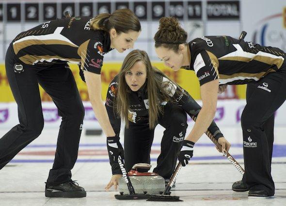 Tsn Curling Tsncurling Twitter