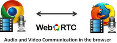 Implementing WebRTC with Incredible PBX for XiVO