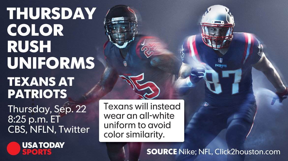 buy online 322f8 9ea87 USA TODAY Sports on Twitter: