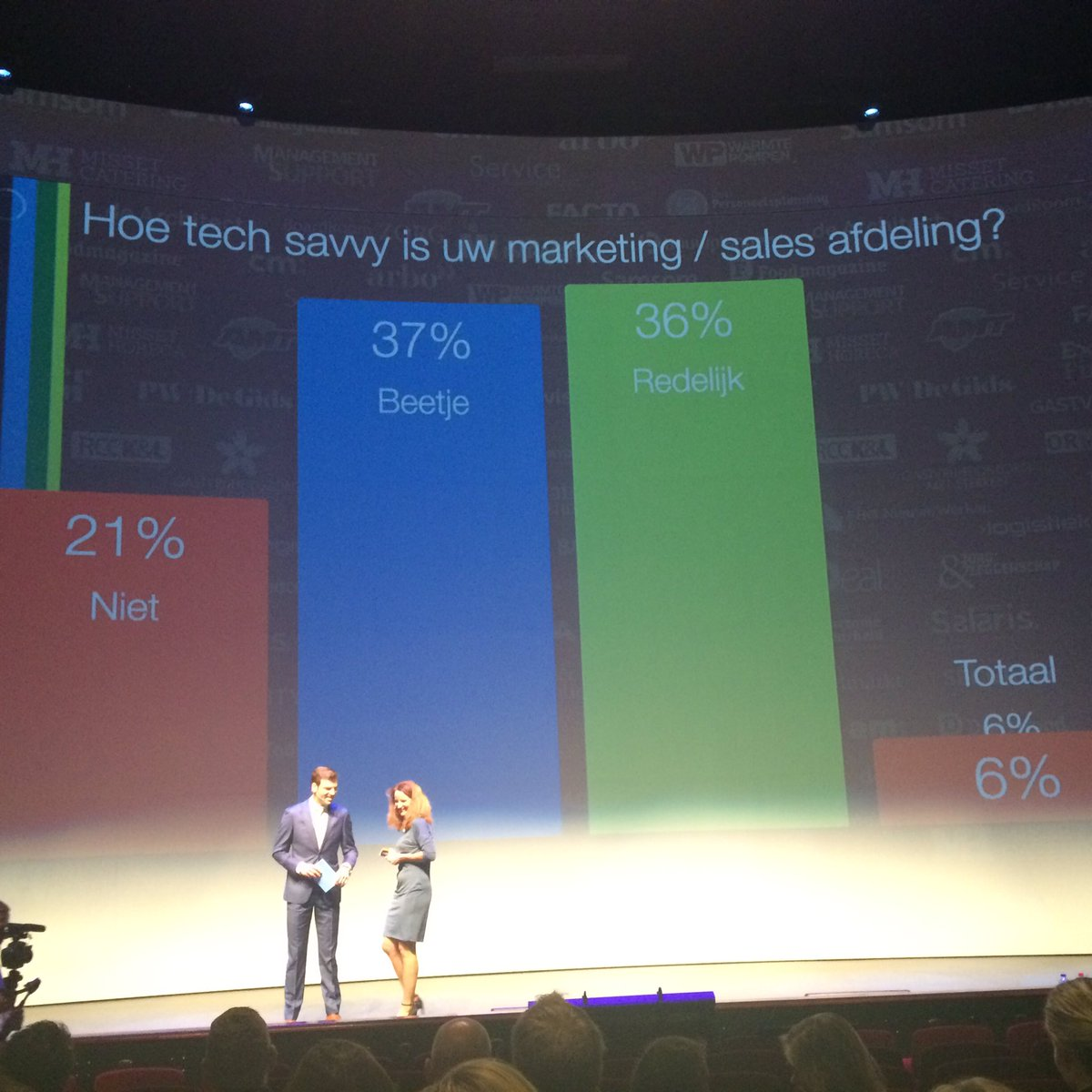 Marketeers moeten veel meer tech worden. Op dit moment vindt de zaal (meer dan 500 adv) dat t niet zo is. #B2BME https://t.co/KmQffnPnWU