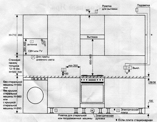 схема электропроводки мотоцикла юпитер 5