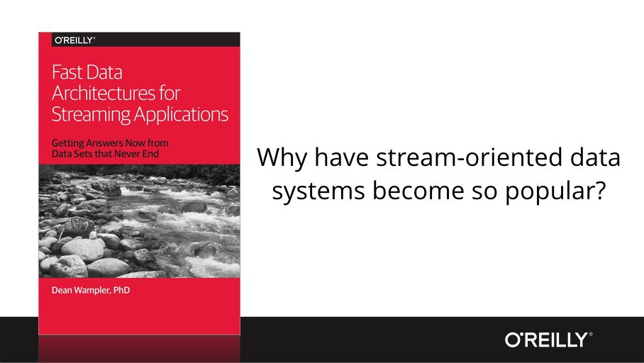 Fast Data Architectures For Streaming Applications