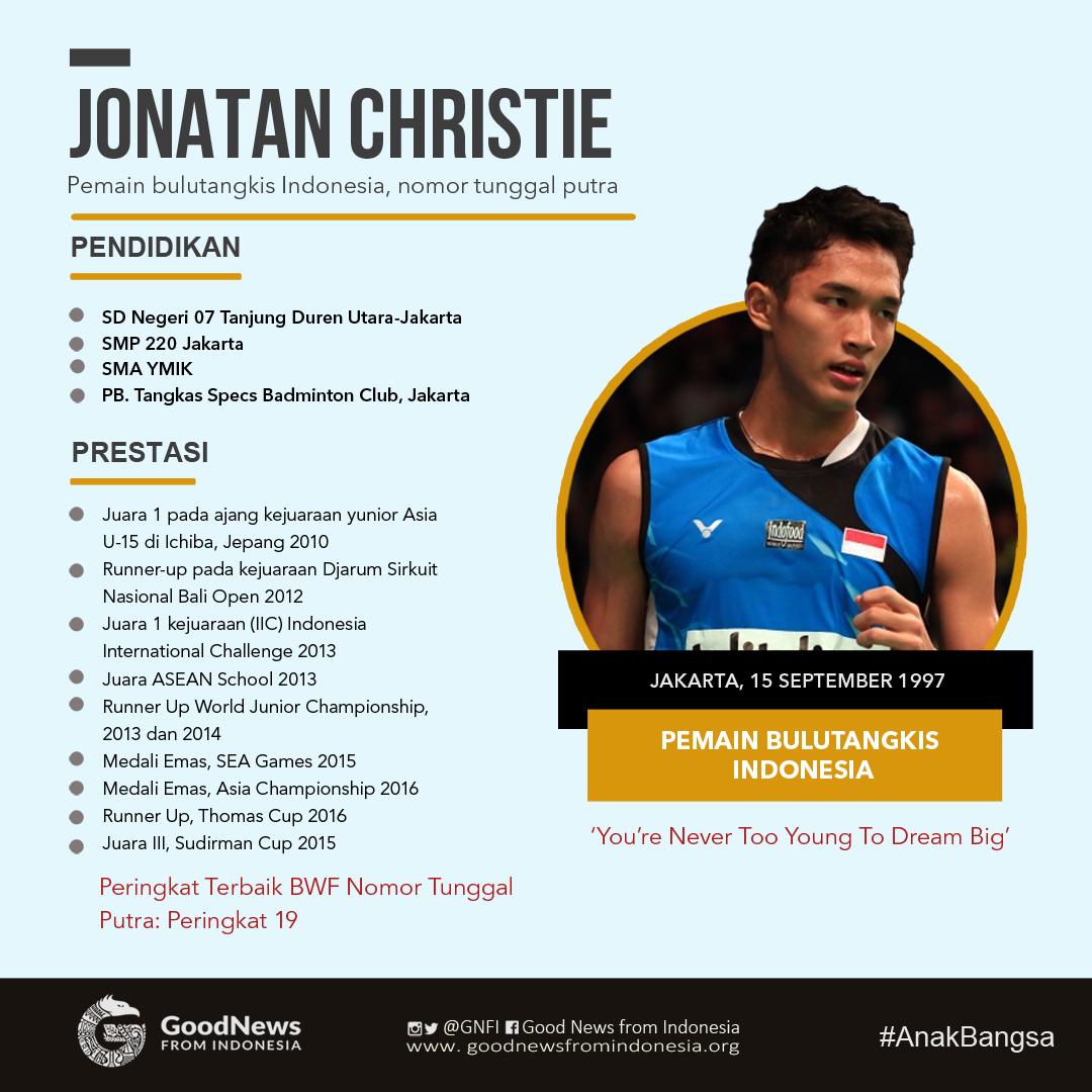 "GoodNewsFrmIndonesia on Twitter ""[PROFIL] Jonatan Christie"