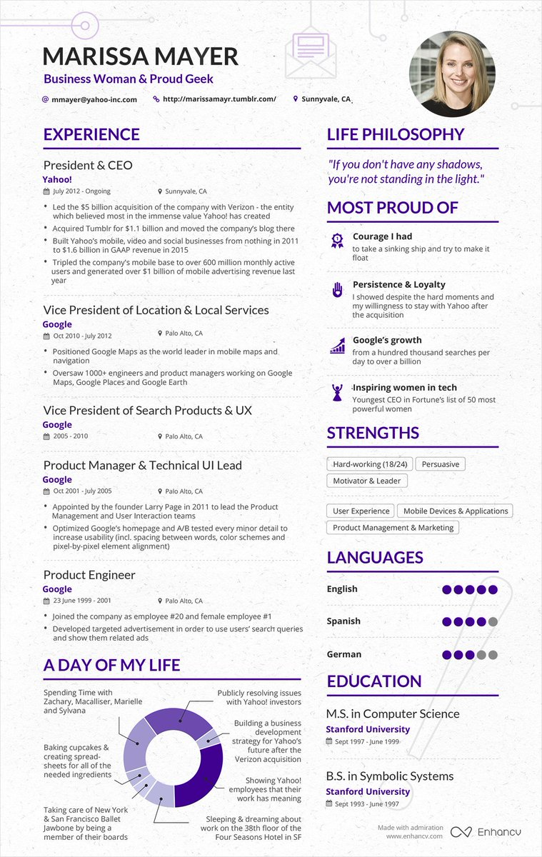 best resumes by enhancv