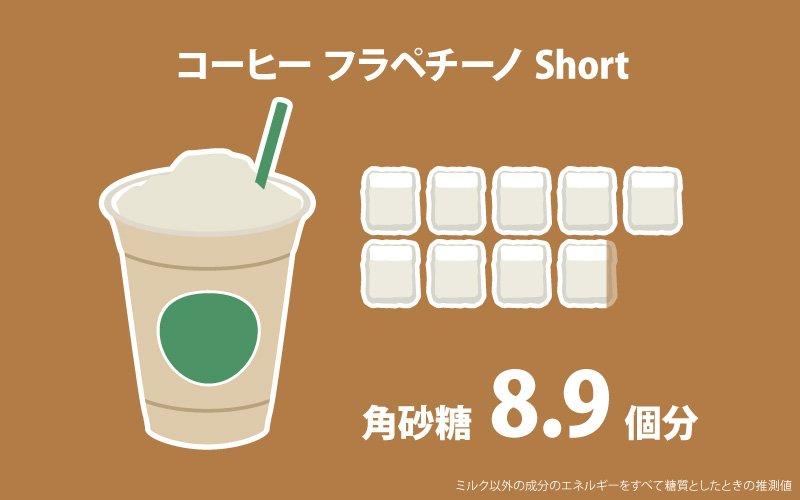 飲料に含まれる砂糖の量を角砂糖で表した図の、コカコーラやポカリスエットのは見たことあるけど、某コーヒーチェーン店のは見たことがなかったので作ってみた https://t.co/SkA9tctCC3