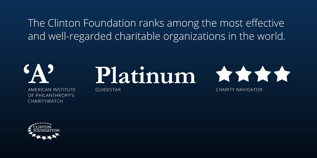 Leading charity watchdogs agree: the work of the @ClintonFdn earns the highest marks across the board. https://t.co/wOqMvnnUNS