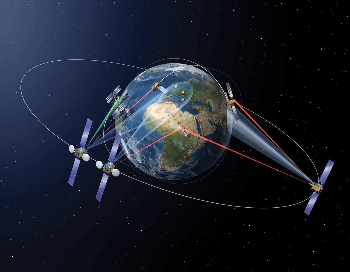 Картинки орбиты спутника