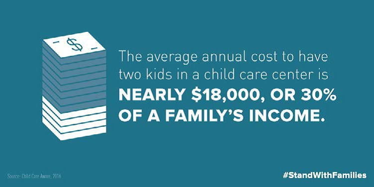 A1: Child care and pre-k are among the biggest expenses for today's families #StandWithFamilies #millennialmon https://t.co/ei9pqbs8we