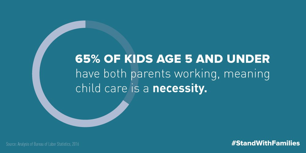 A1 Cost of child care is a barrier for young families. For working parents, it's not optional. #MillennialMon https://t.co/h53fpElvOH