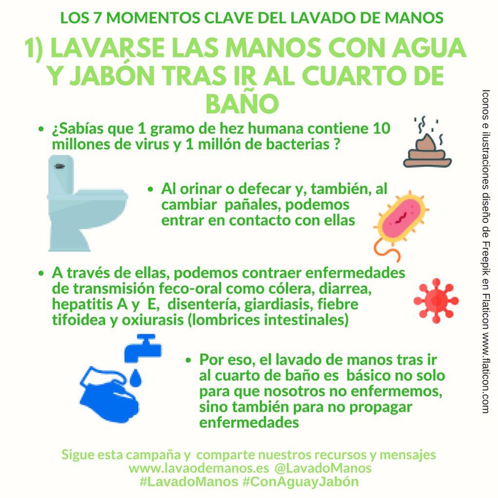 Lavado de manos on twitter hay 7 momentos clave para - Alimentos para ir al bano inmediatamente ...