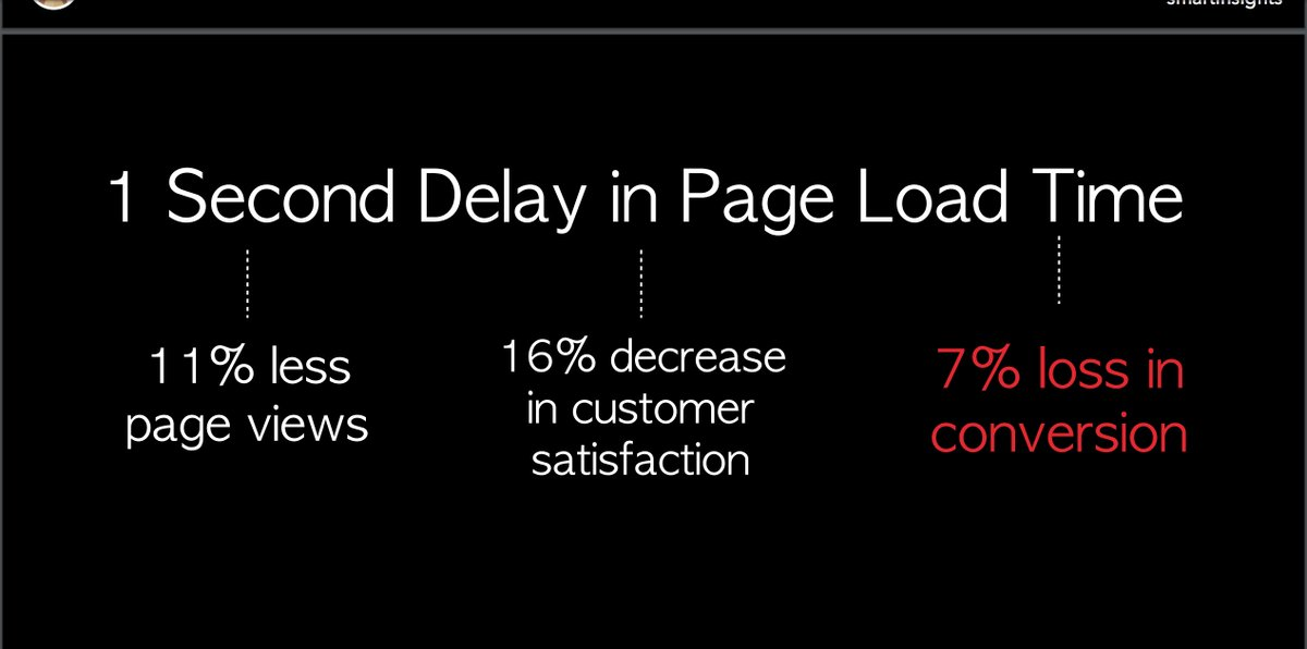 #MozCon @TaliaGw what a 1 second delay means in mobile https://t.co/n7vDxBCglX