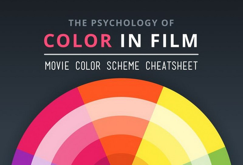 """the movie colors analysis The color purple film synopsis """"the color purple follows the life of celie johnson as she struggles through life in the early 1900s."""