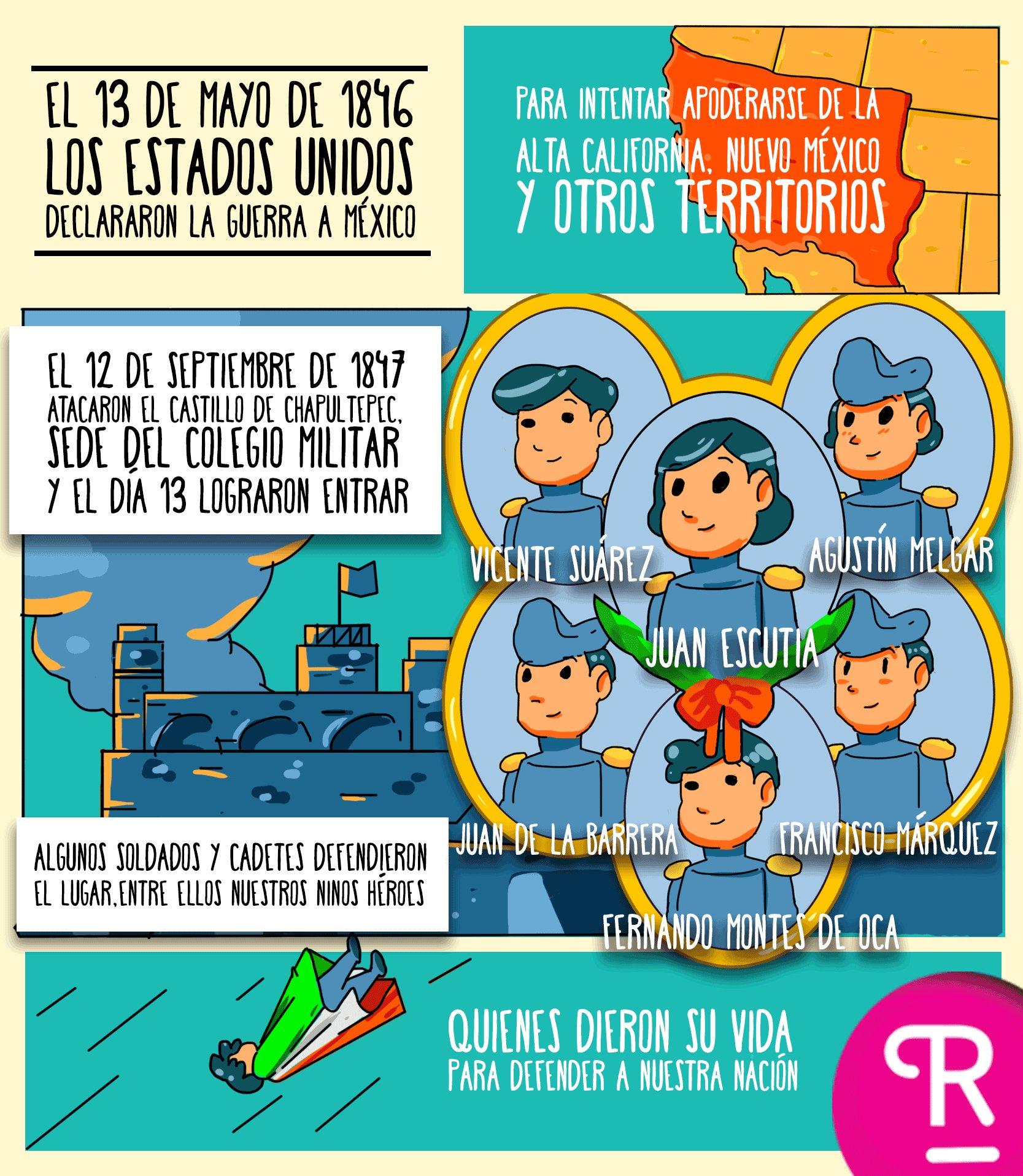 """Rosario Robles: Rosario Robles On Twitter: """"Recordamos El Heroico"""