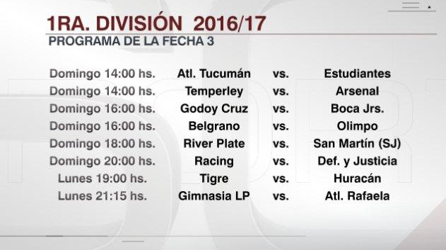 Mitad de precio orden diversos estilos Torneo División : horarios partidos fecha Torneo División ...