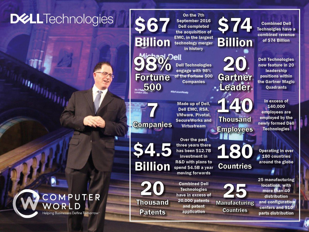 Just a few facts to get to know our new company #DellTechnologies @DellEMC @Dell @VMware @Pivotal @SecureWorks https://t.co/ldOd2mKI0Z