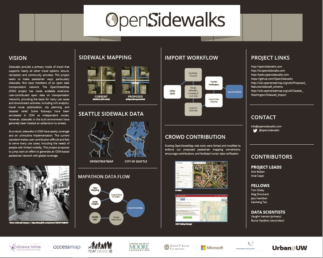 Opensidewalks project