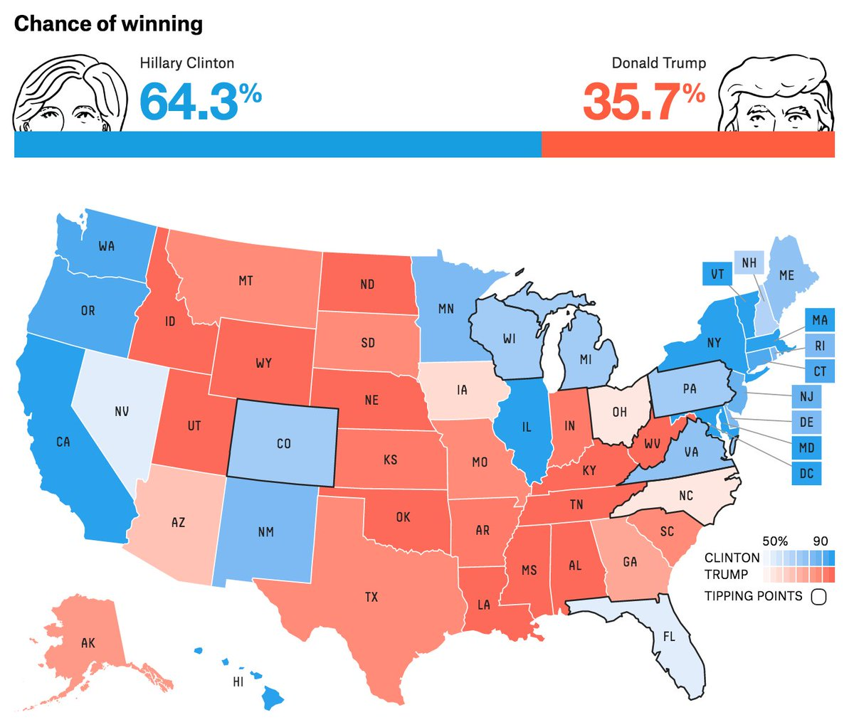 Electoral College map as of now