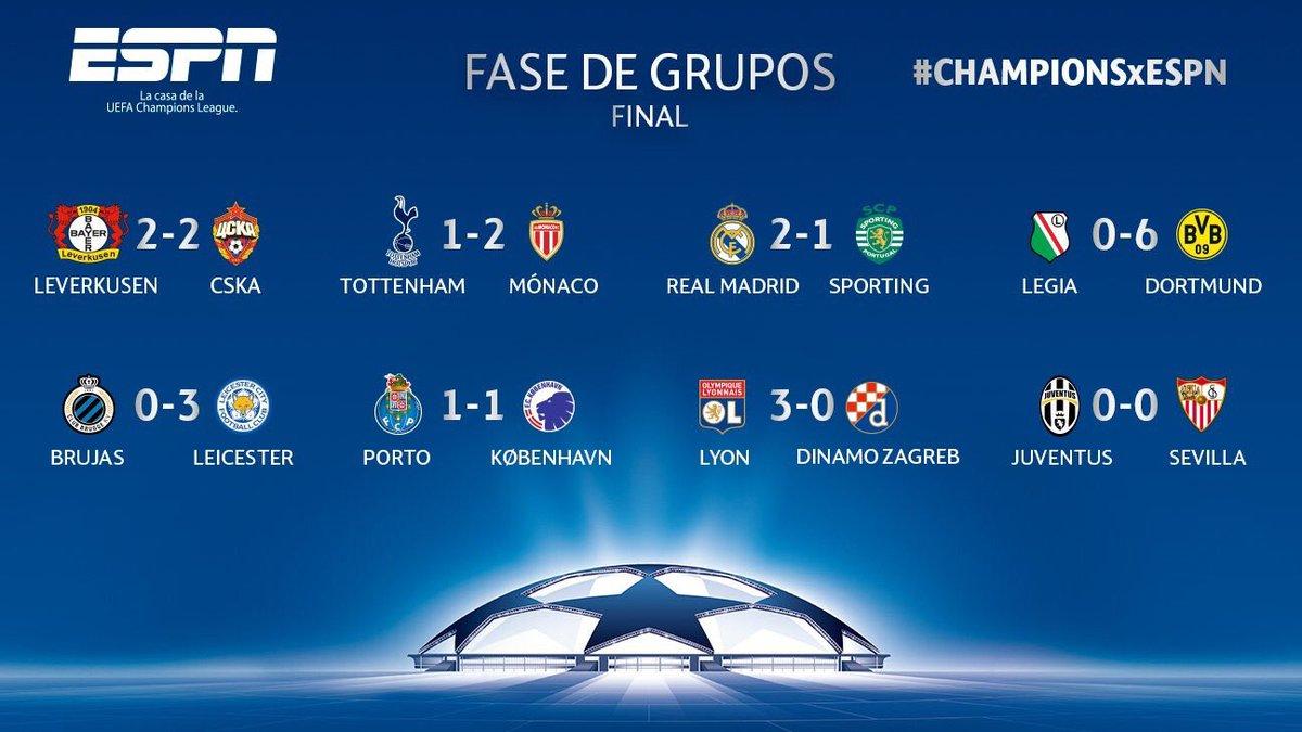 Así quedaron los resultados de la #championsxespn de este día. ⚽️👏🏼