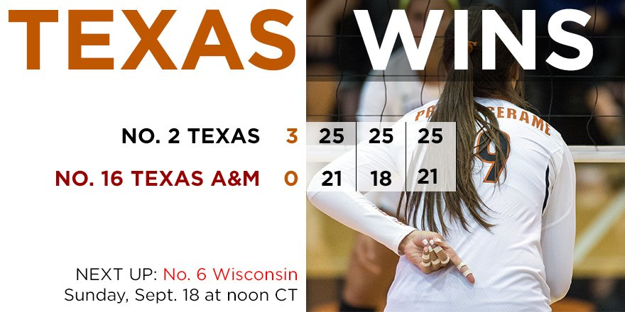 Prieto Cerame 16 kills, Collins 35 assists, McCoy 11 digs, Johnson 5 blocks. Texas is 8-1 https://t.co/60USjyC4o2