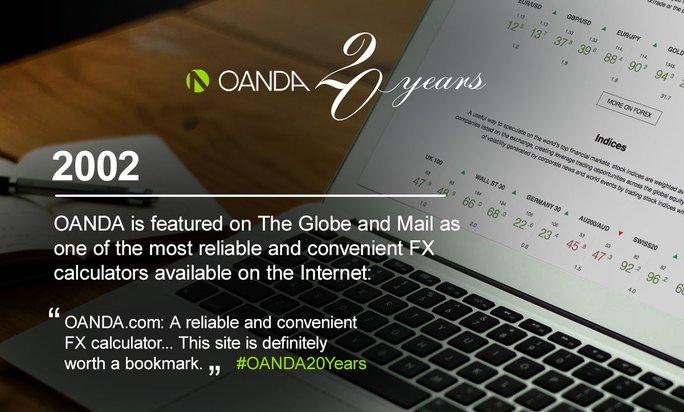 OANDA20Years…: Latest news, Breaking headlines and Top stories