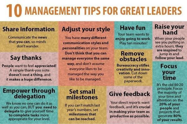 10 Management Tips for Great Leaders via @10MillionMiler @DavidKWilliams #leadership #personalgrowth https://t.co/P1u1zbPx2f