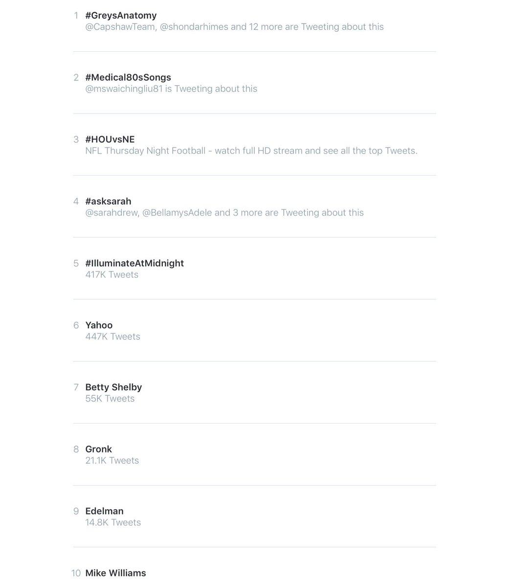 Nett Yahoo 7 Greys Anatomy Bilder - Anatomie Ideen - finotti.info