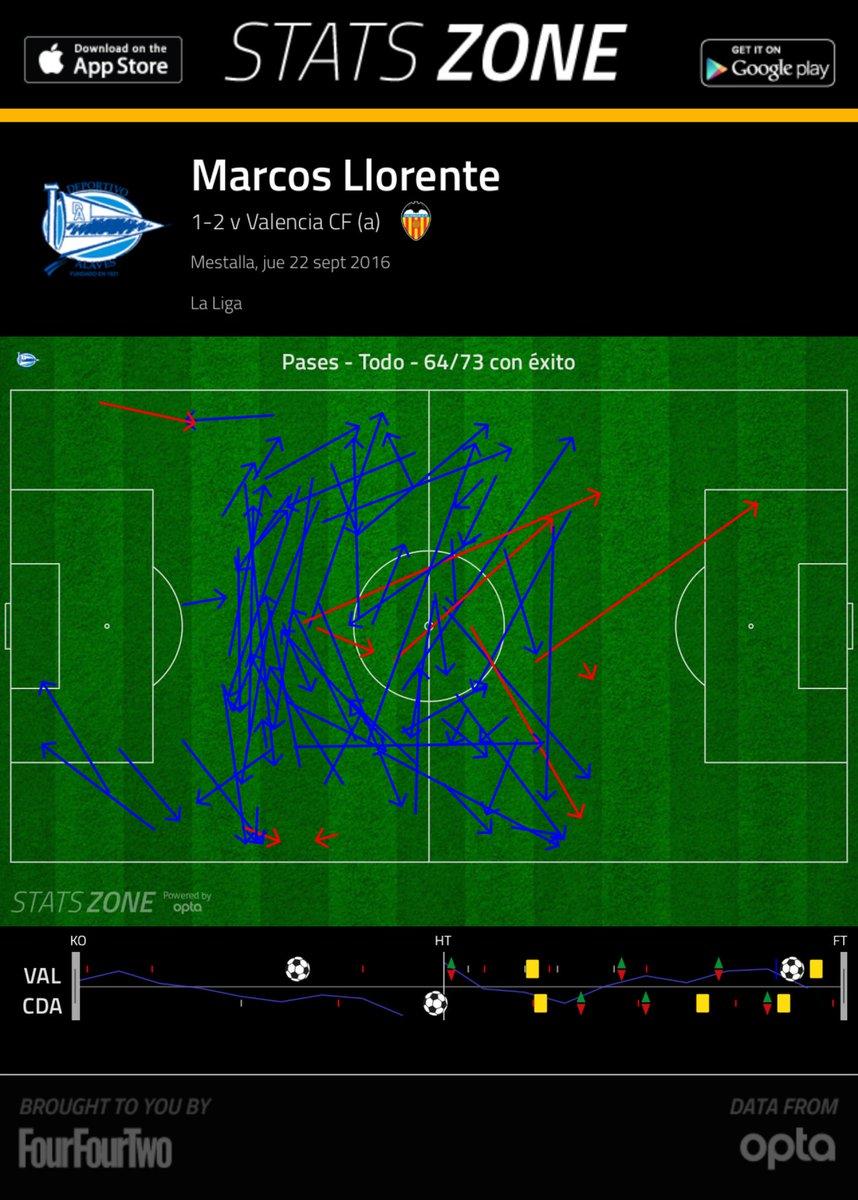 Marcos LLorente Cs_XrThW8AAYWcw