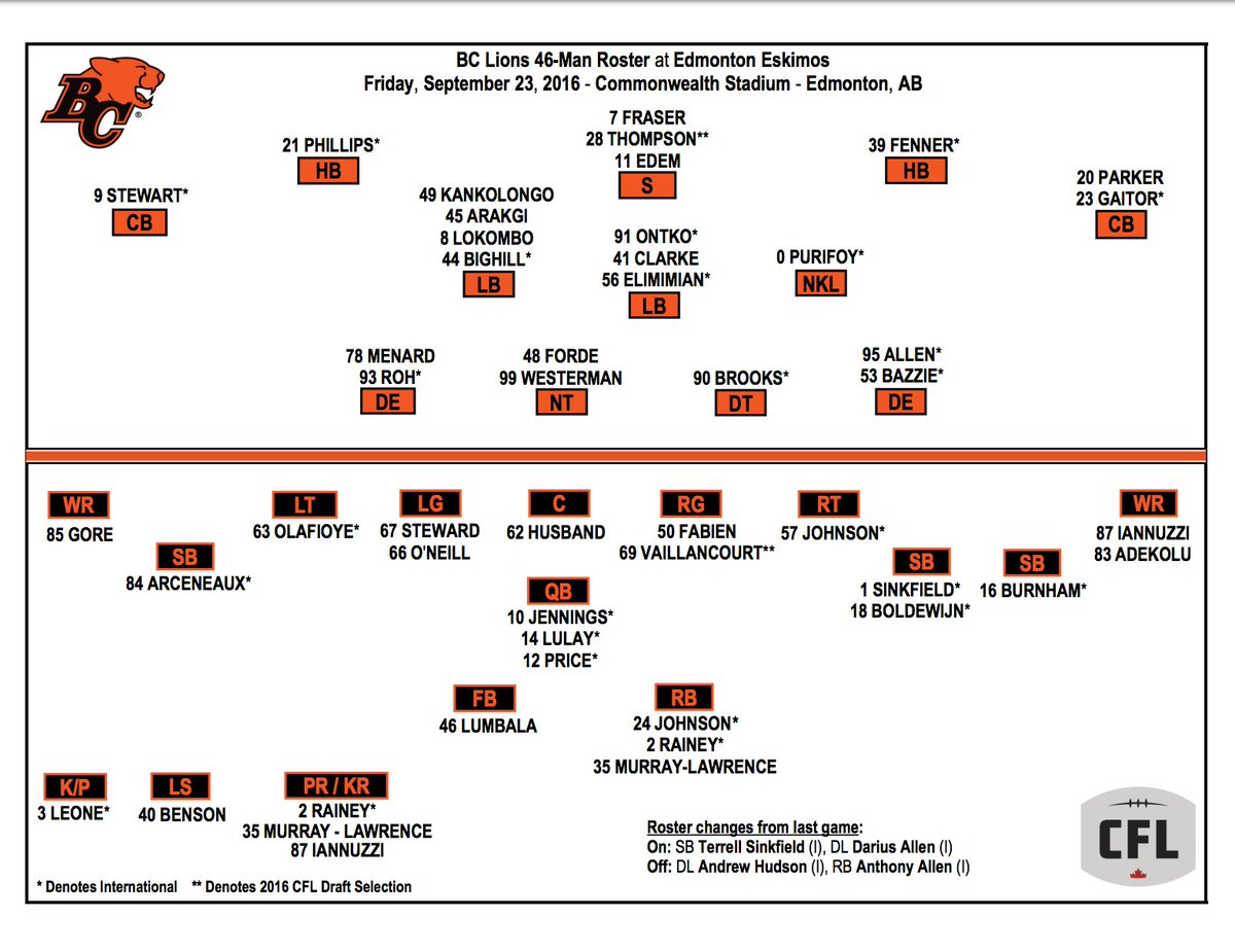 Bc Lions On Twitter Here It Is Your Bclions Depth Chart For Tomorrow S Clash With Edmontonesks
