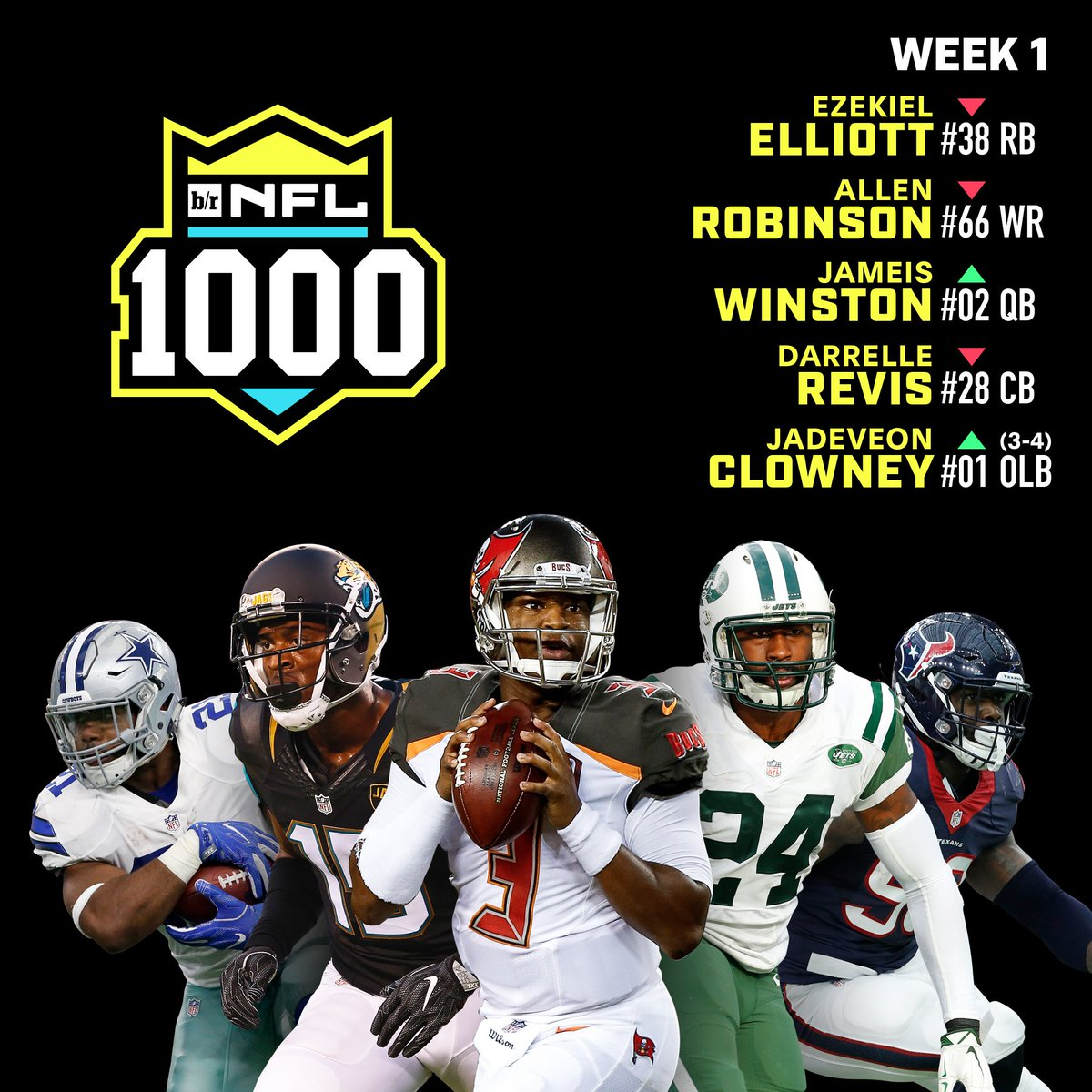 Nfl1000 Rookie Review From Week 9: NFL1000: Latest News, Breaking Headlines And Top Stories