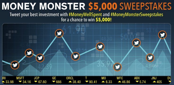 Tweet your 👍🏼 investment with #MoneyWellSpent & #MoneyMonsterSweepstakes to enter! Rules: https://t.co/4Sheze7SXx https://t.co/xOg1djY7Yn