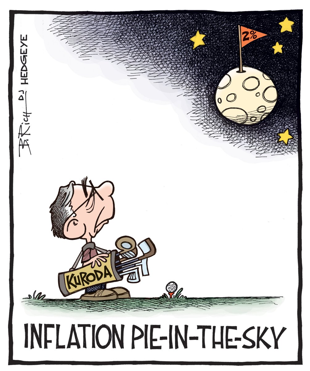 Risultati immagini per inflation hedgeye