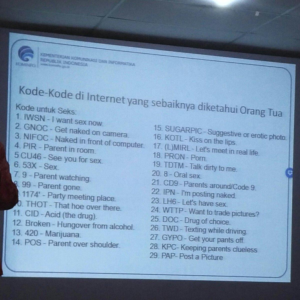kode-kode internet yang perlu di ketahui orang tua