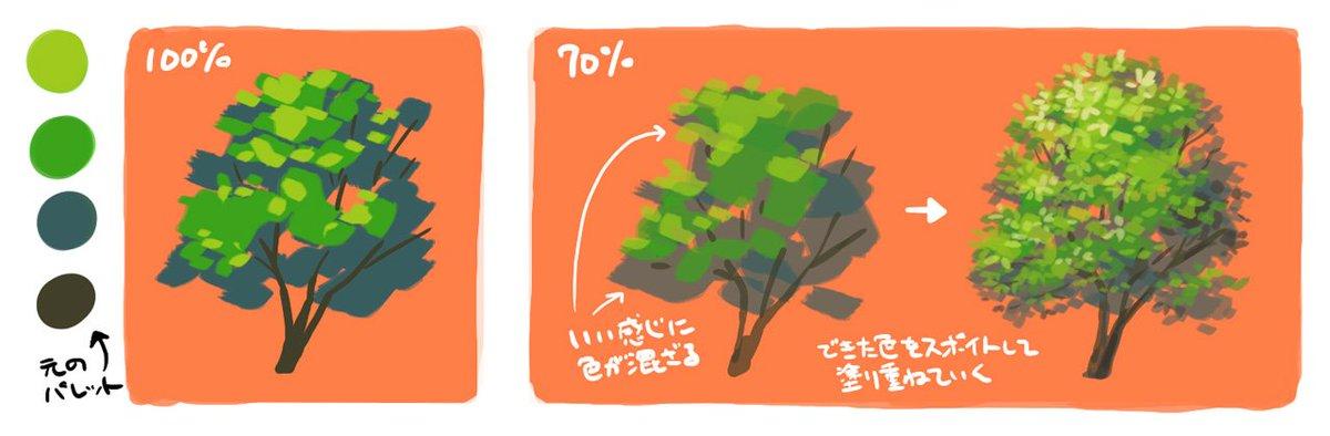 なんでいきなり良い色が置けるのか、という質問があったので。ある程度色を選ぶのも大事ですが、ブラシの不透明度(濃度)を落として色を置くだけで効果がありますよ、という話。画面上で色を混ぜているイメージです。