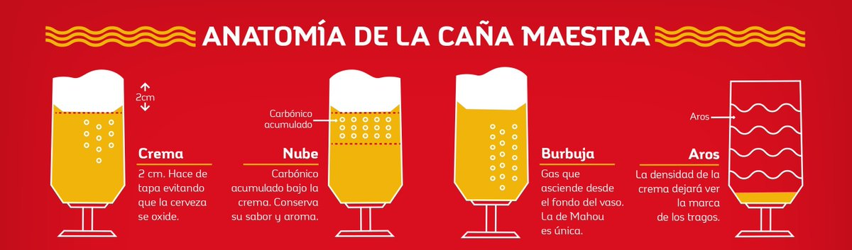 Mahou San Miguel on Twitter: \
