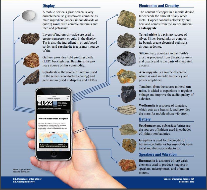 CsfDvfpVYAA9y 9 - Los minerales en tu teléfono móvil