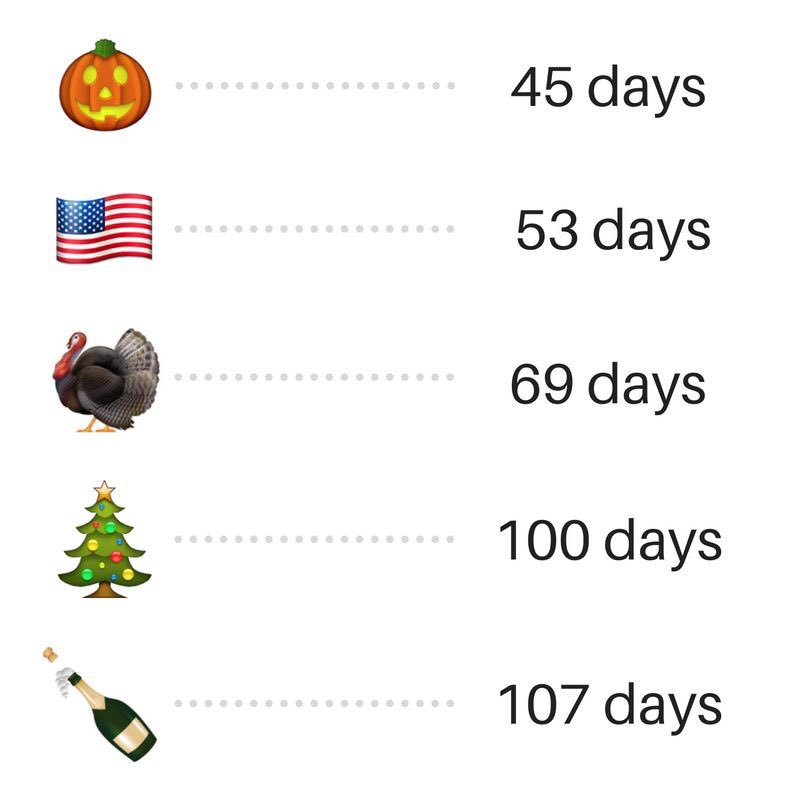 Halloween Thanksgiving Christmas Countdown.Countdown Halloween Days Elections Days Thanksgiving Days