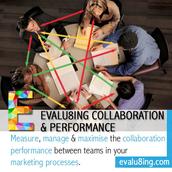 The A To Z of #Marketing Management - @Evalu8ing Collaboration & Performance  https://t.co/pcfwdT3vhU https://t.co/xPZkcOugJE