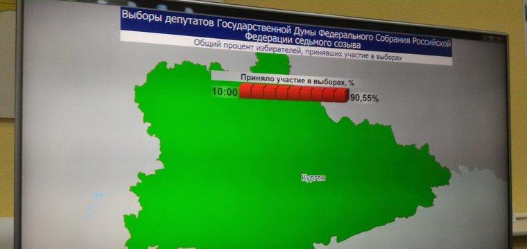 В Крыму работников больниц заставляют участвовать в выборах в Госдуму, - Кузьмин - Цензор.НЕТ 6913