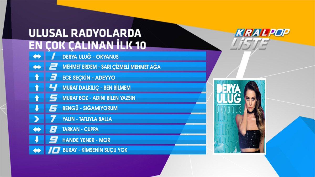Kral fm top 20 download chart