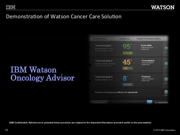 IBM Watson gathers all information in oncology and comes up with treatment suggestions. #digitalhealth https://t.co/QsGlCOOzw4
