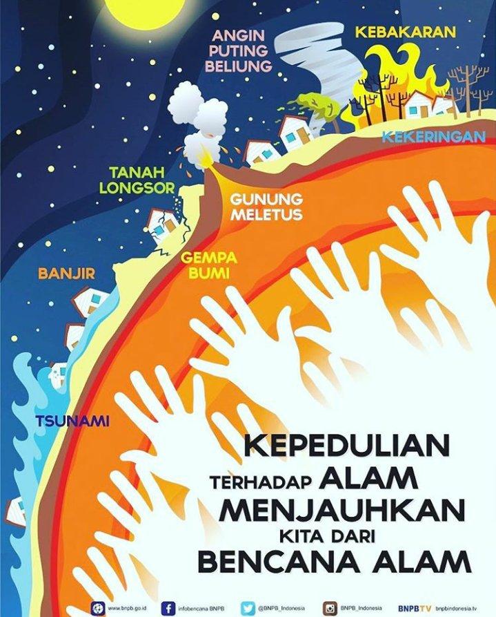 70+ Contoh Poster Gambar Bencana Alam Terbaik - Eye Candy ...